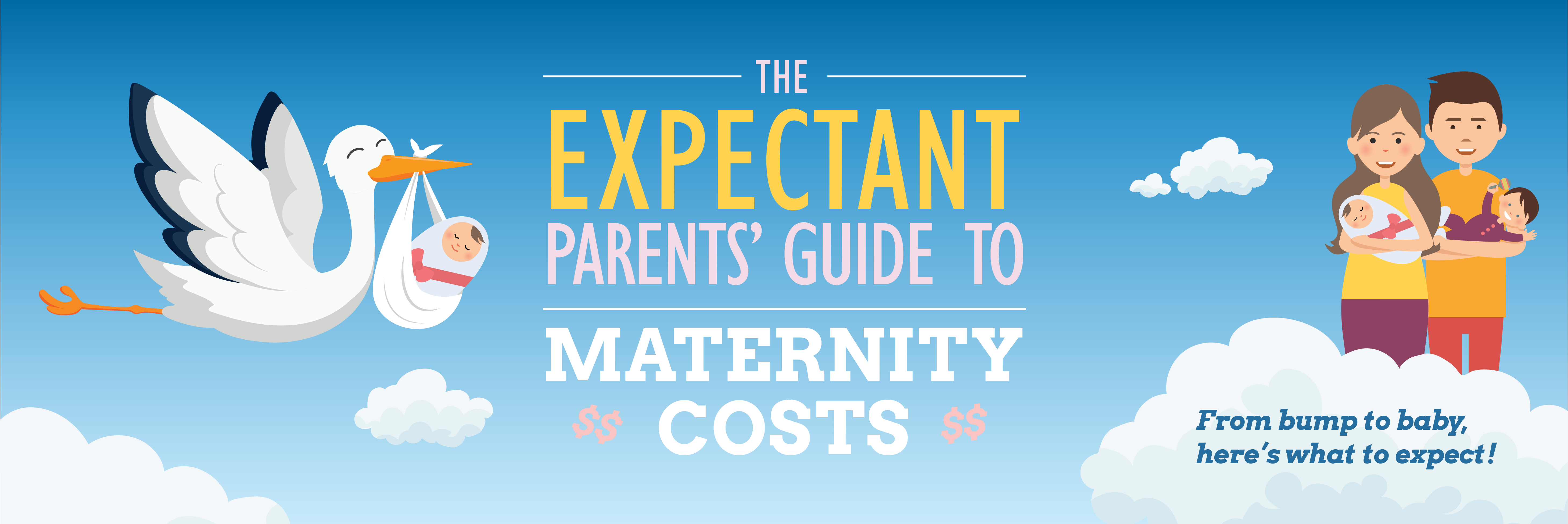 Maternity Costs